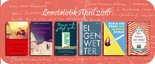 Gelesene Bücher im April 2016, Lesestatistik