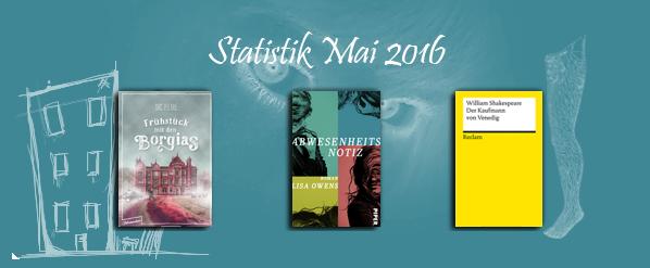 statistikmai2016